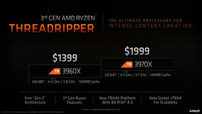 AMD Ryzen Threadripper 3e Gen