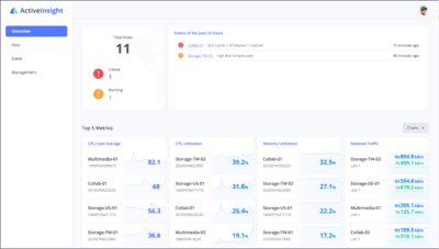Active Insight Synology