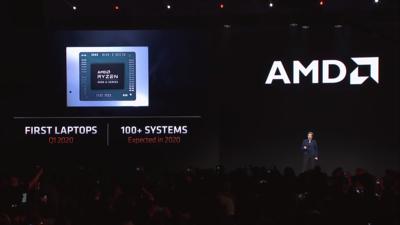 AMD Ryzen Mobile 4000 CES 2020