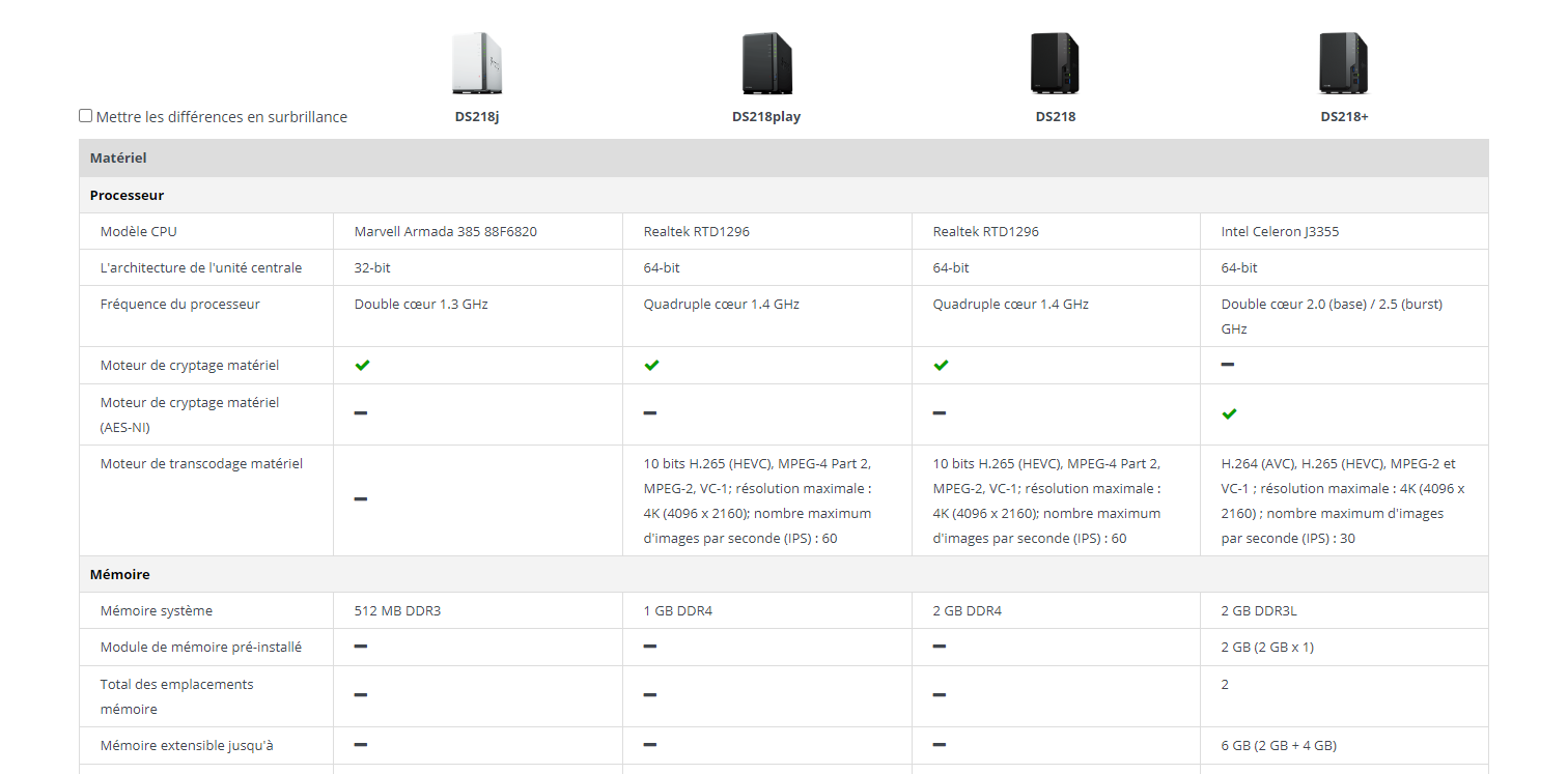 Synology DS218play Comparatif