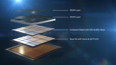 Intel Foveros