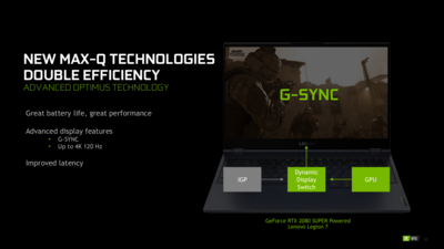 GeForce PC Portable