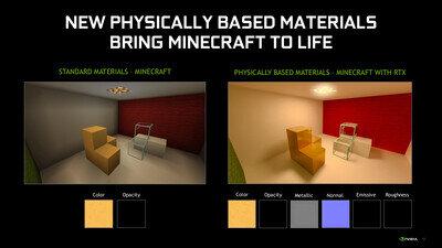 Minecraft RTX Windows 10 Bêta