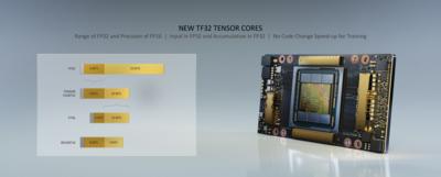 NVIDIA Ampere A100