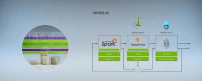 NVIDIA GTC 2020 Software