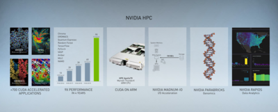 NVIDIA GTC 2020 Software