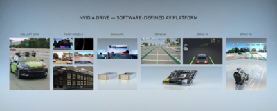 NVIDIA GTC 2020 Automobile
