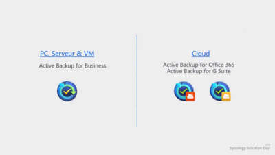 Synology Solution Day 2020 Active Backup