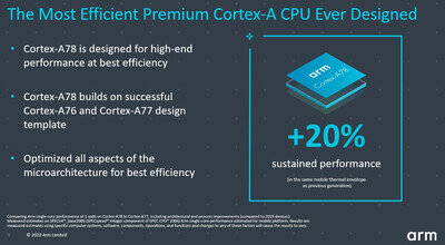 Cortex-A78