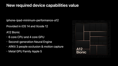Apple iphone-ipad-minimum-performance-a12
