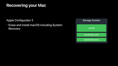 Apple Silicon Mac Restauration Boot