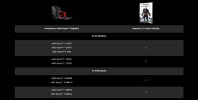 AMD Equiped to win bundle