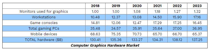 Infographie JPR 2018 2023
