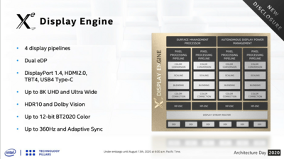 Intel Xe Architecture