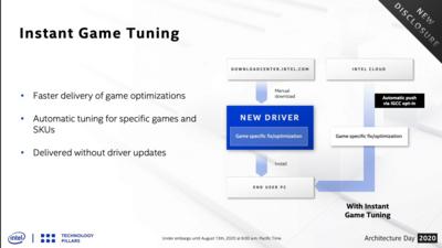 Intel Xe Drivers