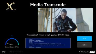 Intel Xe HPC