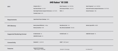 Radeon RX 5300 Specs