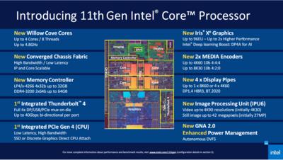 Intel Tiger Lake Slides