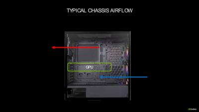 GeForce RTX 30 Series Ampere Refroidissement