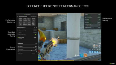 GeForce RTX 30 Series Ampere Reflex Latence