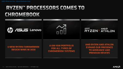 AMD Chromebook 2020