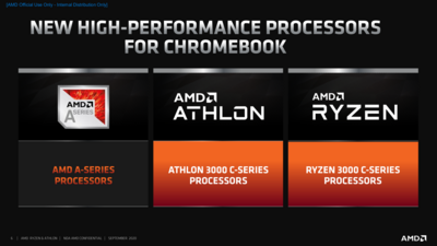 AMD Chromebook 2020
