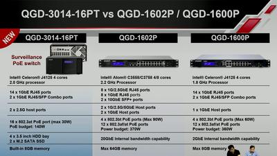 QNAP Guardian QGD-3014-16PT