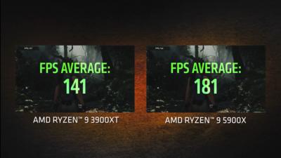 AMD Ryzen 5000 Présentation