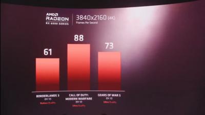 AMD Radeon RX 6000 Teasing