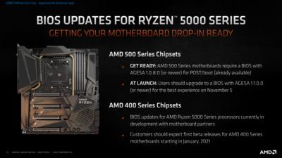 AMD AGESA Ryzen 5000 Zen 3