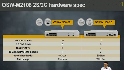 QNAP QSW-M2108