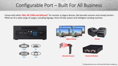 ASUS PN50 Connectique personnalisable