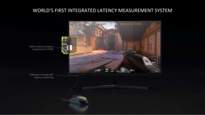 NVIDIA Reflex Latency Analyser RLA