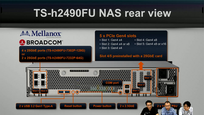 QNAP TS-h2490FU AMD EPYC 25 GbE