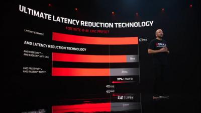 AMD Radeon RX 6000 RDNA2