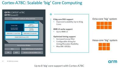 Cortex-A78C