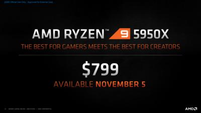 799 dollars pour le Ryzen 9 5950X