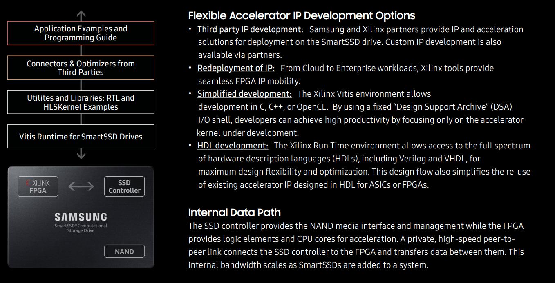 Xilinx Samsung SmartSSD