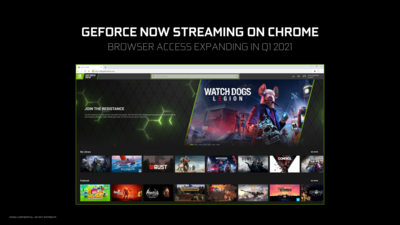 GeForce Now Q4 2020