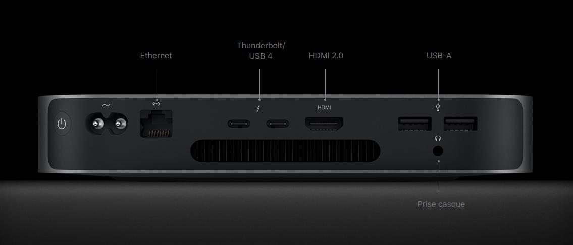 Mac Mini Apple M1