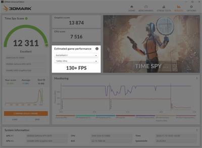 3DMark Score Jeux