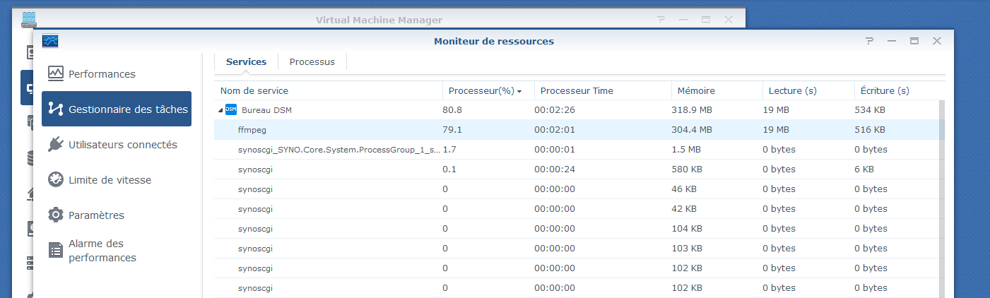 Transcodage DS1621+ Synology CPU