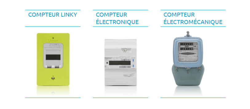 Compteurs électriques