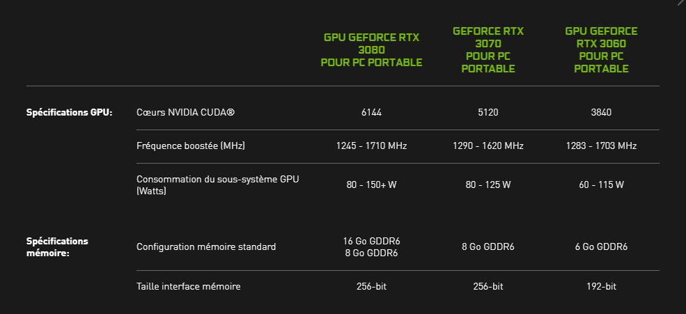 GeForce RTX 30 Series PC Portables