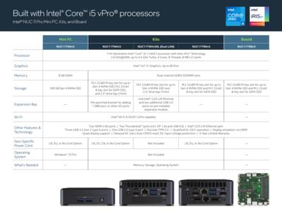 Intel NUC11PA Panther Canyon