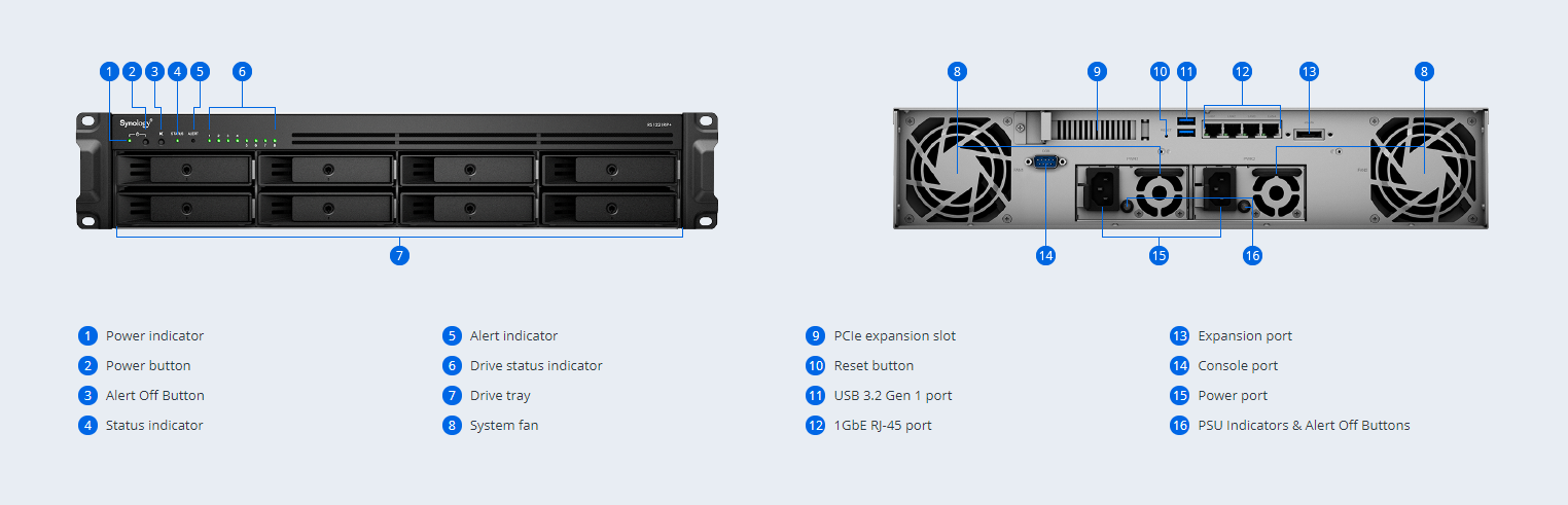 Synology RS1221(RP)+
