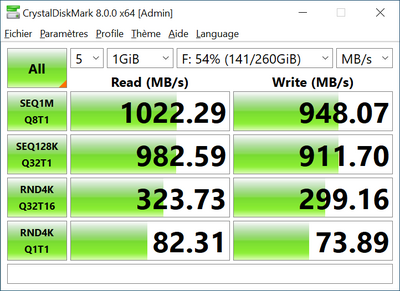 Optane 900p CrystalDiskMark 8.0 Icy Dock MB931U-1VB