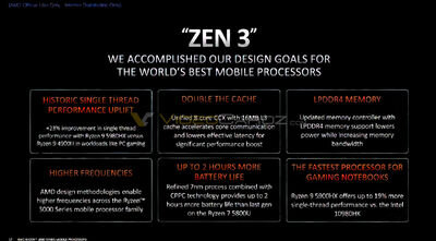 AMD Ryzen Mobile 5000 Cezanne