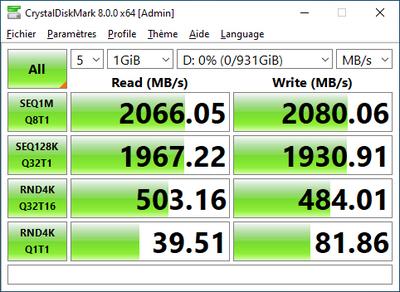 SanDisk Extreme Pro 1 To 10 Gb/s CrystalDiskMark