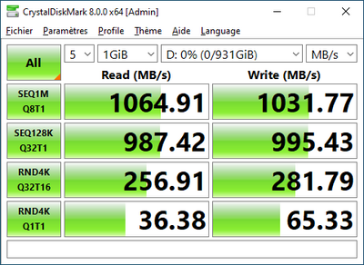 SanDisk Extreme Pro 1 To 20 Gb/s CrystalDiskMark
